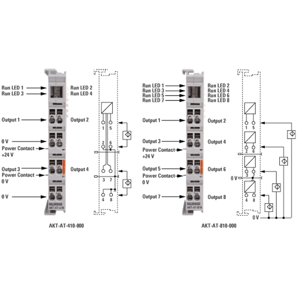 4 - 8 channel analog output terminals 0