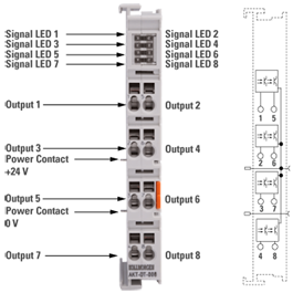 KAS 8Ch Digital Output Medium