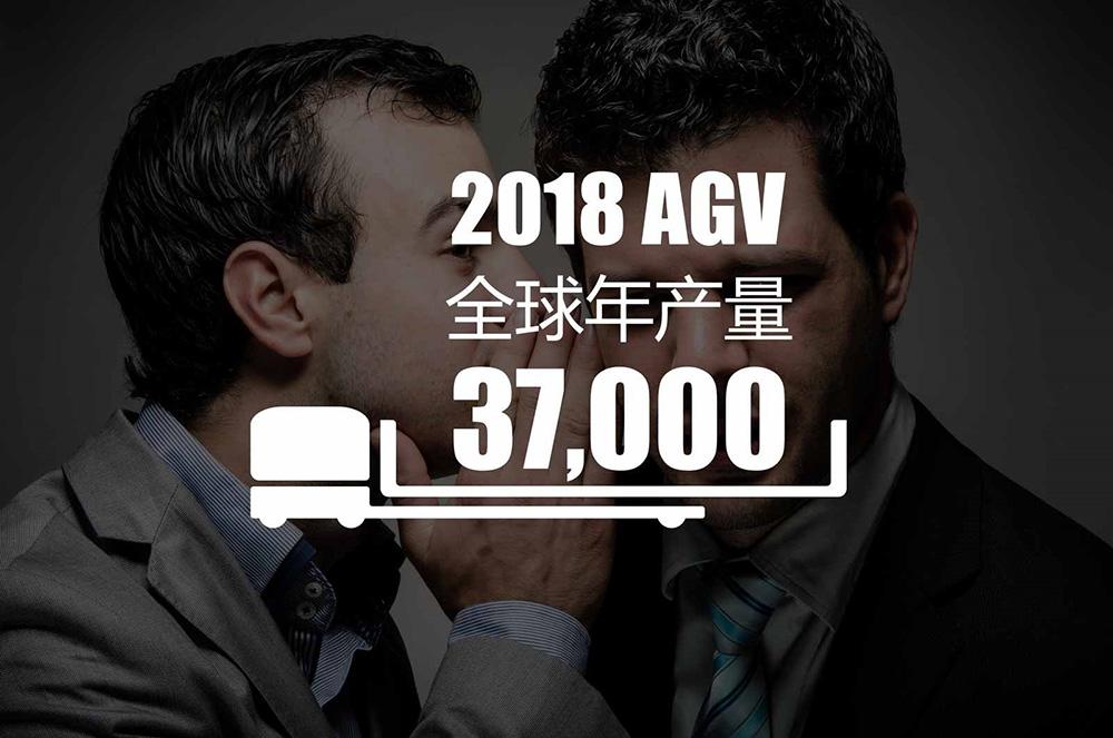 AGV市场持续升温