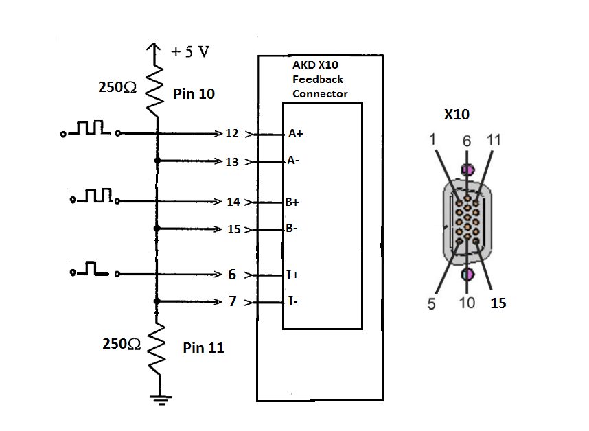 Incremental Encoder Meter Wiring Diagram. how to configure an akd drive  with a single ended. incremental optical encoder diagram. heidenhain encoder  wiring diagram sample. embedded engineering rotary encoder interfacing with  pic. complementary2002-acura-tl-radio.info