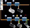 Sistema Servo AKDN Multi Eixos