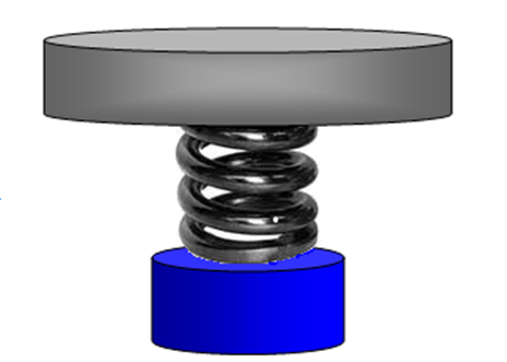 Inertia Table with Spring