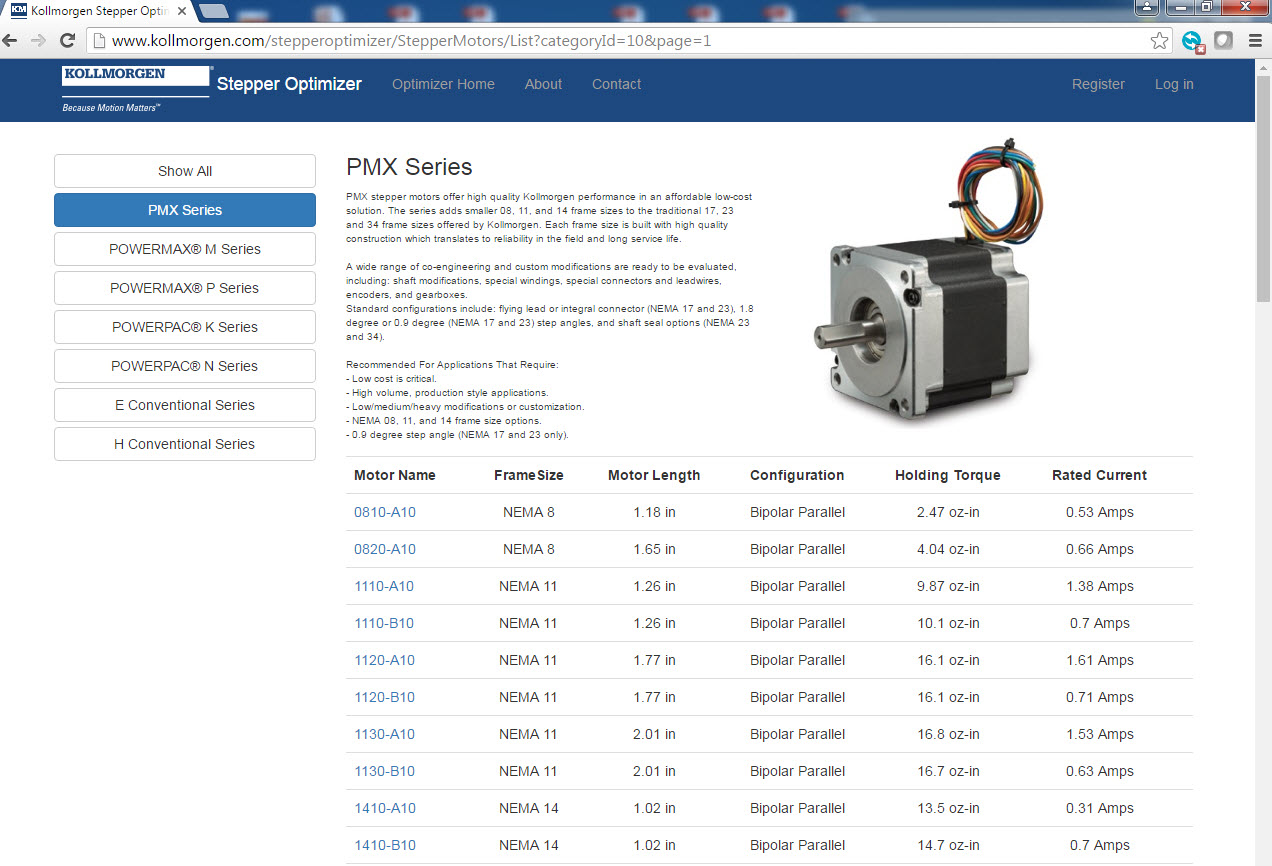 Stepper Optimizer Catalog Page